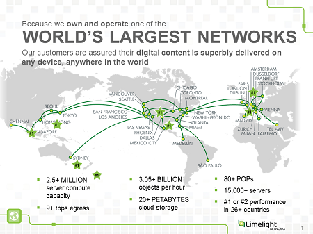 Limelight Networks POP Map